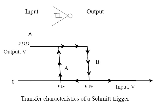 how to build schmitt trigger